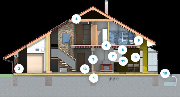 строительство дома и его стоимость